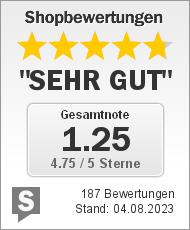 Shopbewertung - torte24.at